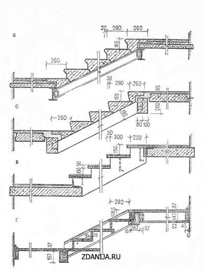 Конструктивные решения лестниц из мелких элементов