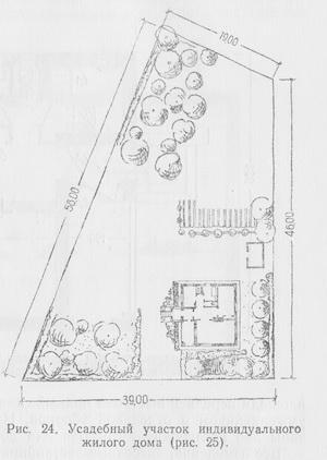 усадебный участок индивидуального жилого дома