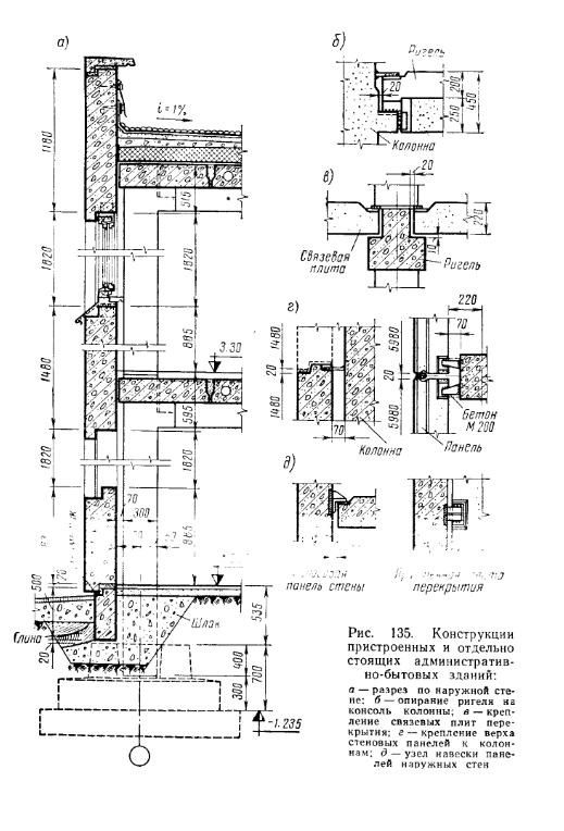 Объемно-планировочные и конструктивные решения зданий административно-бытовых помещений, Конструкции пристроенных и отдельно стоящих административно-бытовых зданий
