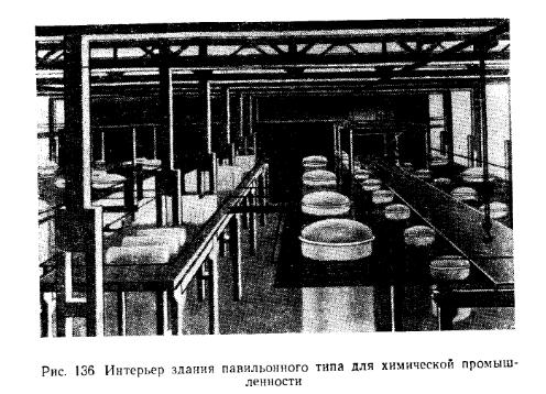 Интерьер здания павильонного типа для химической промышленности