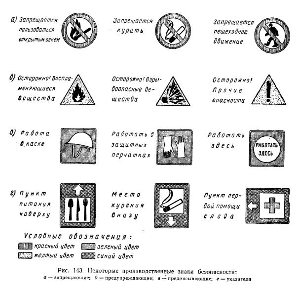 Производственная графика, Некоторые производственные знаки безопасности