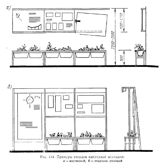 Примеры стендов наглядной агитации