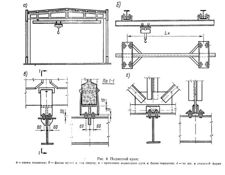 Подвесной кран состоит из легкого моста, ходовых тележек и электротали (Внутрицеховое подъемно-транспортное оборудование)