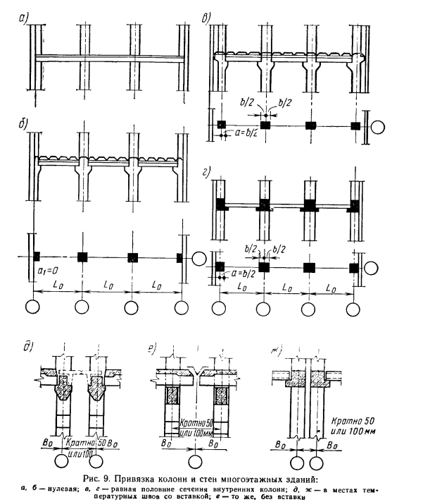 Привязка колонн и стен многоэтажных зданий