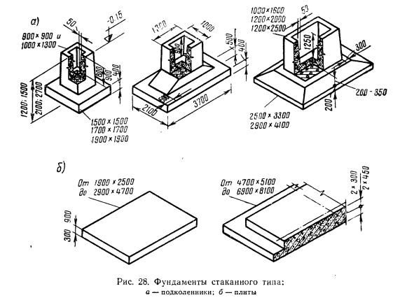 Балки железобетонные фундамент тверской завод жби 4
