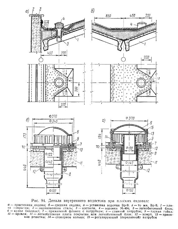 Детали внутреннего водостока