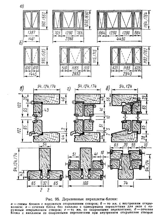 Деревянные переплеты-блоки