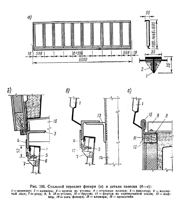 Стальной переплет фонаря (а) и детали навески (б—г)
