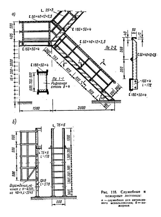 Служебные и пожарные лестницы