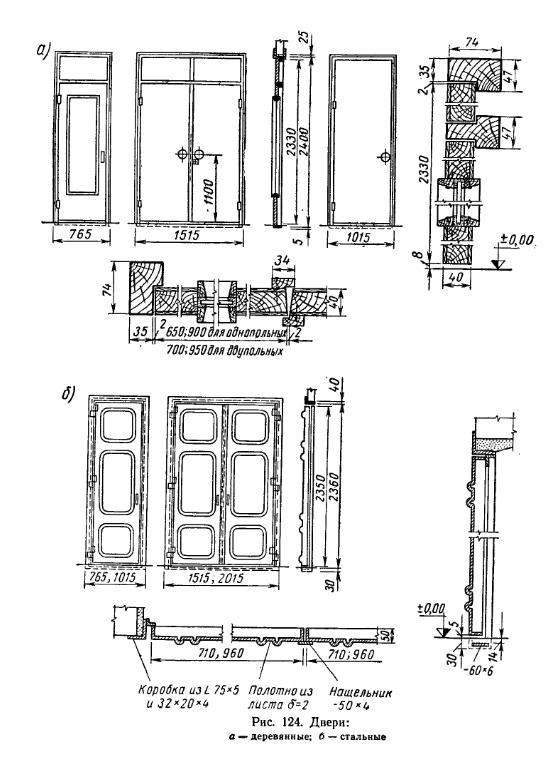 стальные и деревянные двери промзданий