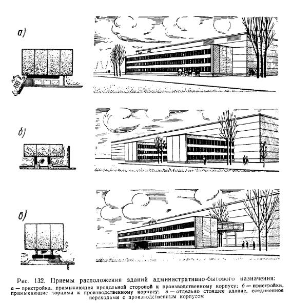 Приемы   расположения   зданий административно-бытового назначения