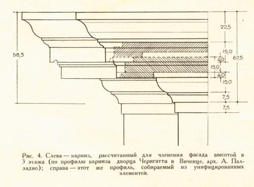 Метод унификации деталей для отделки фасадов
