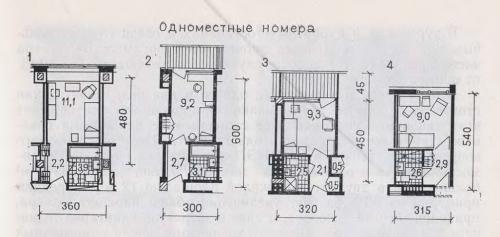 Помещение для персонала Молодежная аренда офиса пионерская Москва