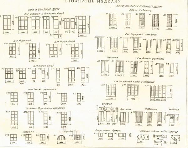 Стандартные размеры окон в советских и современных домах