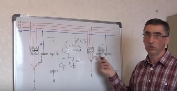 В каких случаях для своего дома лучше применять заземление системы по типу ТТ, а когда- по TN-C-S?