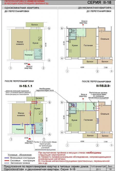 "Фото для ""Типовая серия II-18/12, планировки квартир с размерами"""