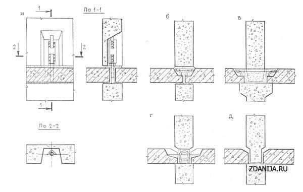Стальные связи в горизонтальных стыках панелей внутренних  стен с  перекрытиями - Внутренние стены и перегородки фото