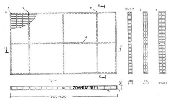Кирпичные панели для внутренних стен - Внутренние стены и перегородки фото
