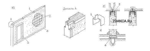 Перегородки из гипсобетонных панелей - Внутренние стены и перегородки фото