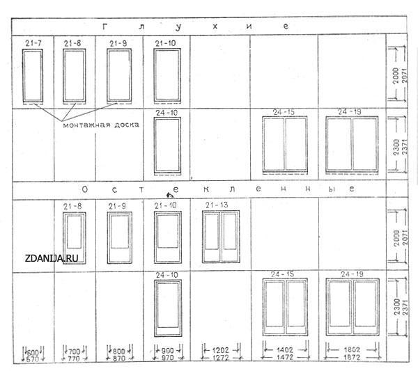 Типы и размеры внутренних дверей жилых зданий ( РФ ) - Двери фото