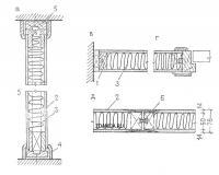 Внутренние стены и перегородки - Панельные перегородки из небетонных материалов